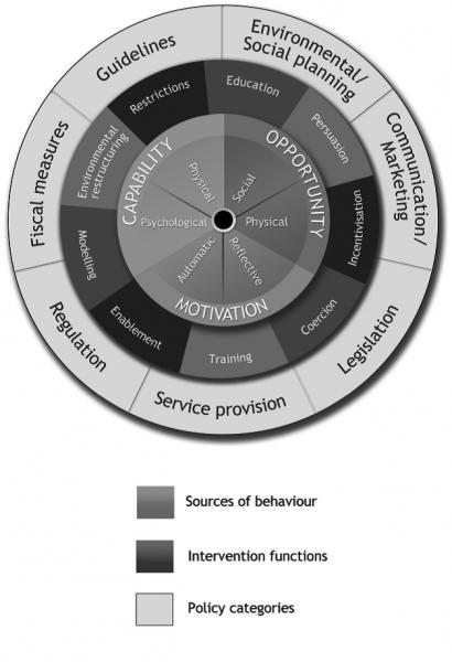 schéma politique amélioration qualité